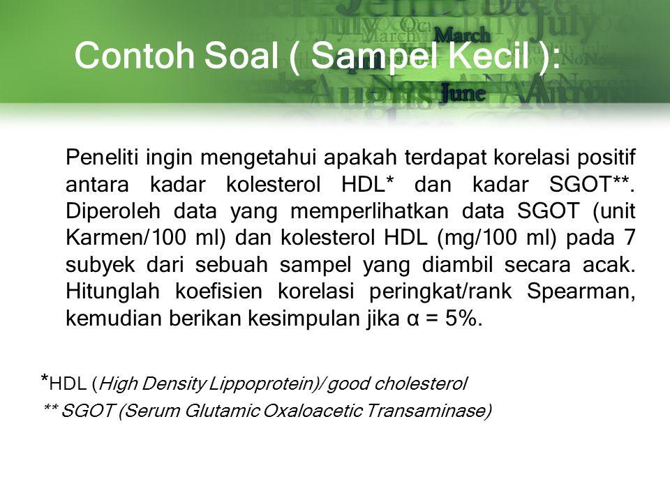 Contoh Soal ( Sampel Kecil ):
