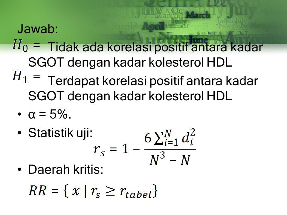 Jawab: Tidak ada korelasi positif antara kadar SGOT dengan kadar kolesterol HDL.