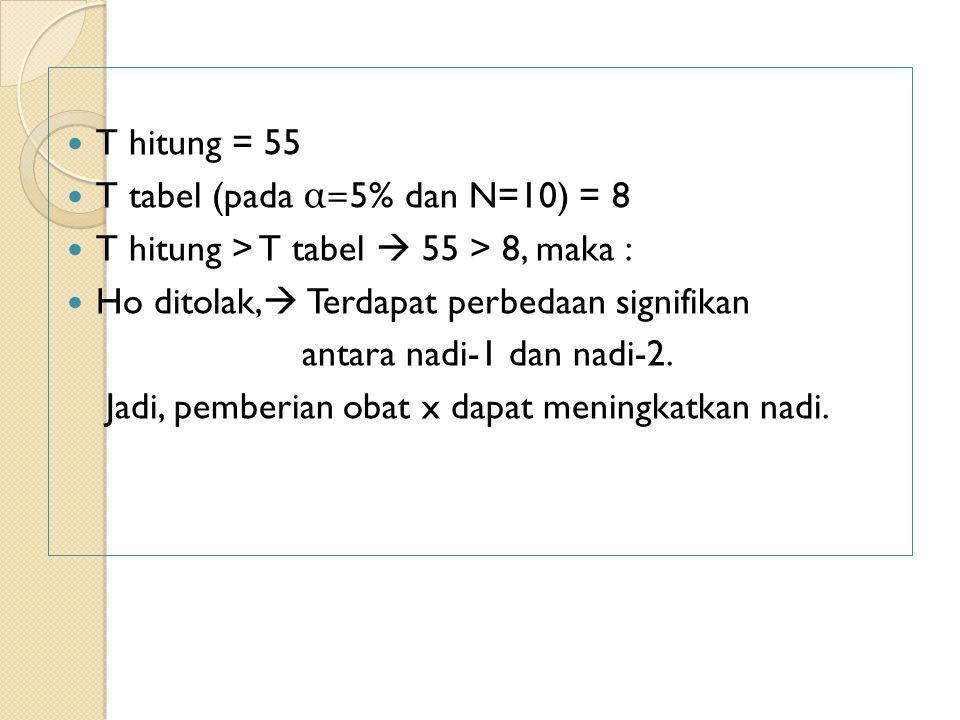 T hitung = 55 T tabel (pada α=5% dan N=10) = 8. T hitung > T tabel  55 > 8, maka : Ho ditolak, Terdapat perbedaan signifikan.