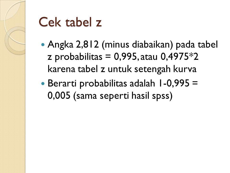 Cek tabel z Angka 2,812 (minus diabaikan) pada tabel z probabilitas = 0,995, atau 0,4975*2 karena tabel z untuk setengah kurva.