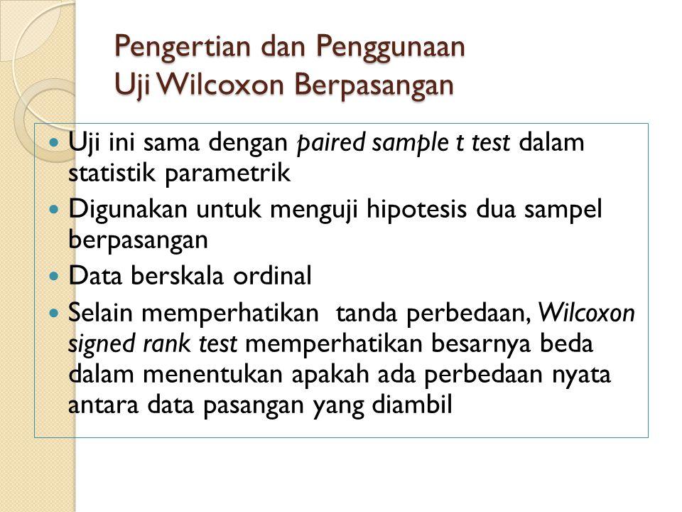 Pengertian dan Penggunaan Uji Wilcoxon Berpasangan