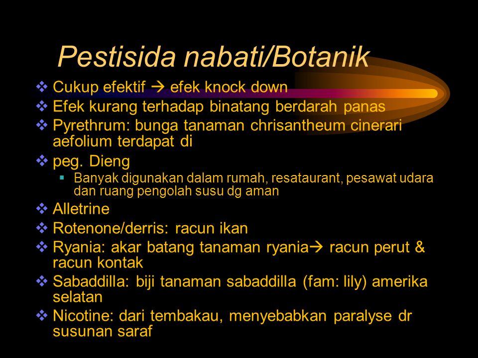 Pestisida nabati/Botanik