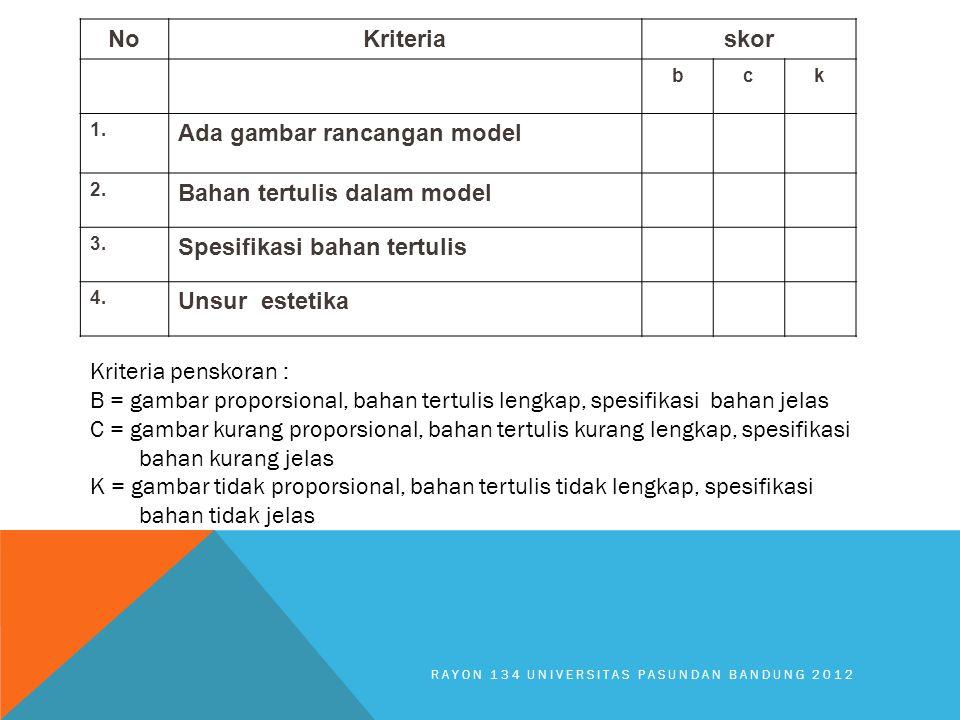 Penskoran tugas penilaian produk contoh 1: