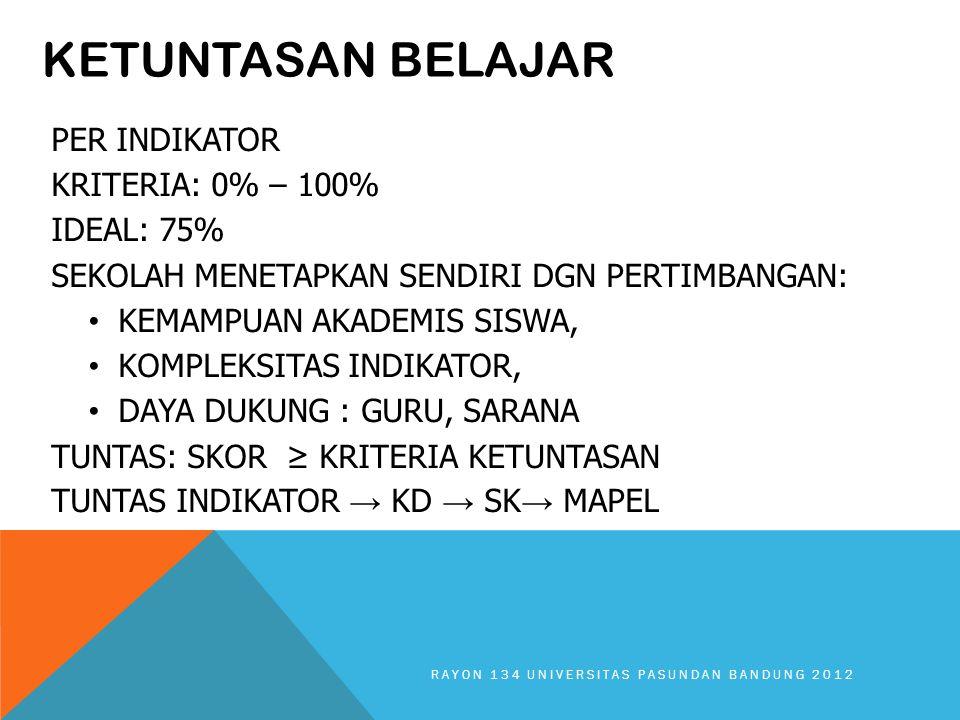 KETUNTASAN BELAJAR PER INDIKATOR KRITERIA: 0% – 100% IDEAL: 75%