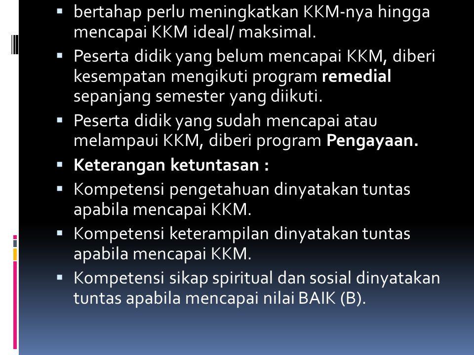 bertahap perlu meningkatkan KKM-nya hingga mencapai KKM ideal/ maksimal.