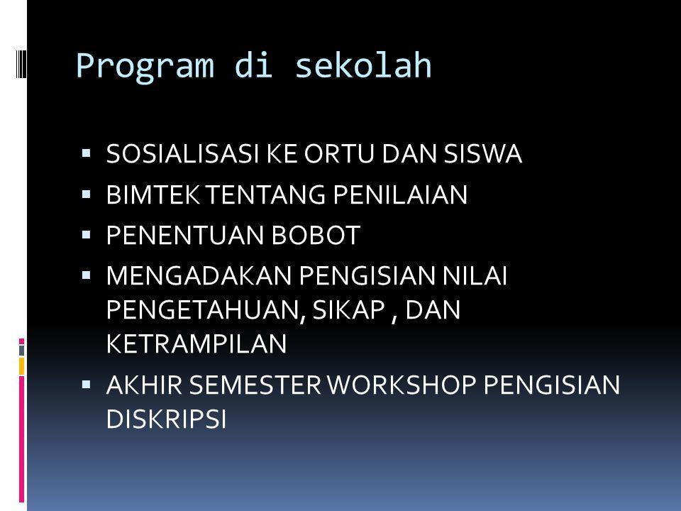 Program di sekolah SOSIALISASI KE ORTU DAN SISWA