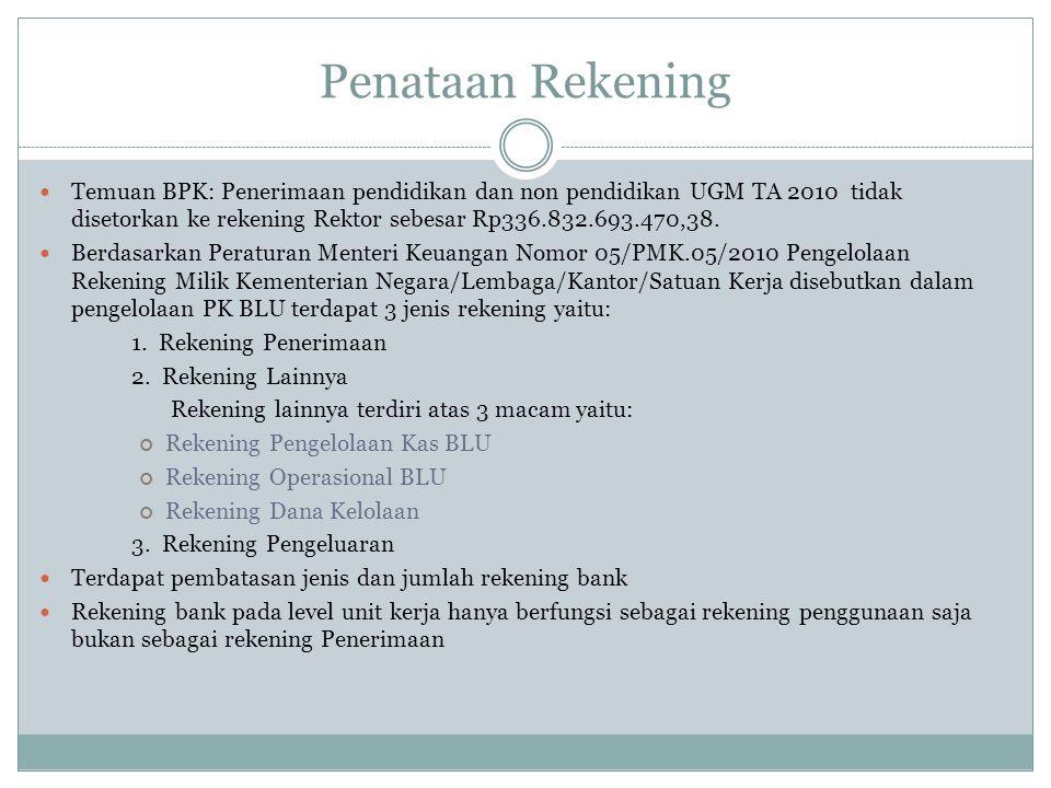 Penataan Rekening Temuan BPK: Penerimaan pendidikan dan non pendidikan UGM TA 2010 tidak disetorkan ke rekening Rektor sebesar Rp336.832.693.470,38.