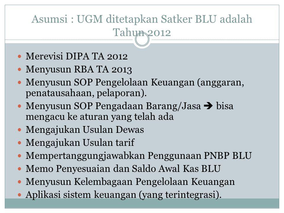 Asumsi : UGM ditetapkan Satker BLU adalah Tahun 2012