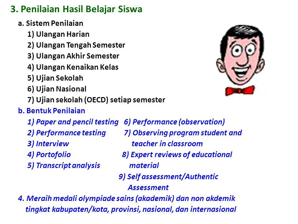 3. Penilaian Hasil Belajar Siswa