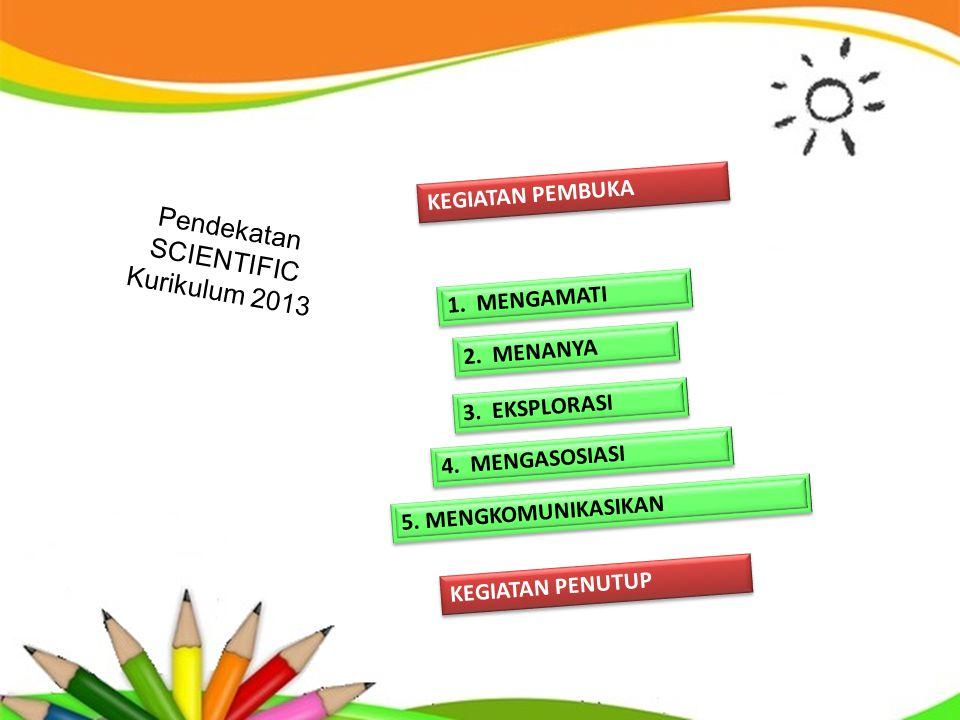 Pendekatan SCIENTIFIC Kurikulum 2013 KEGIATAN PEMBUKA 1. MENGAMATI