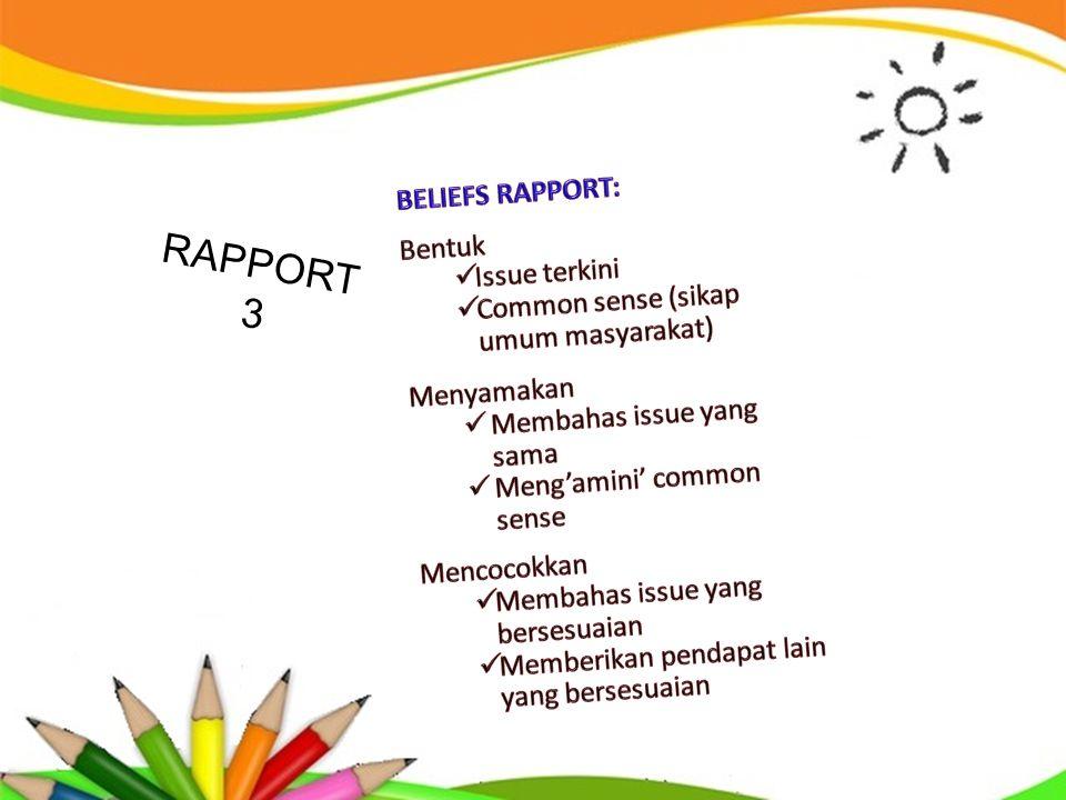 RAPPORT 3 BELIEFS RAPPORT: Bentuk Issue terkini