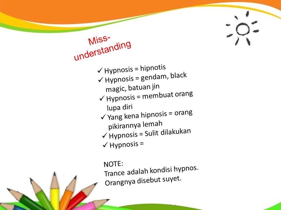 Miss-understanding Hypnosis = hipnotis