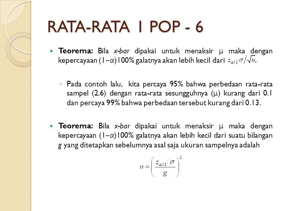 RATA-RATA 1 POP - 6 Teorema: Bila x-bar dipakai untuk menaksir μ maka dengan kepercayaan (1‒α)100% galatnya akan lebih kecil dari .