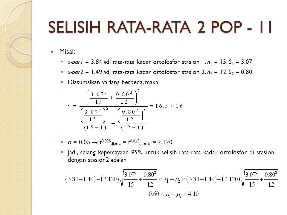 SELISIH RATA-RATA 2 POP - 11