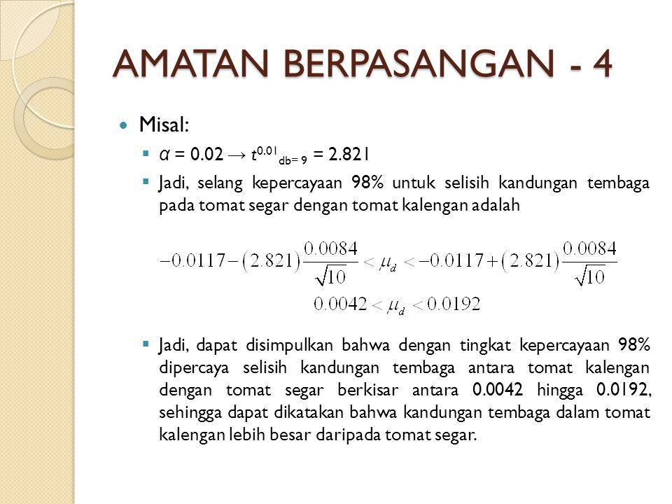 AMATAN BERPASANGAN - 4 Misal: α = 0.02 → t0.01db= 9 = 2.821