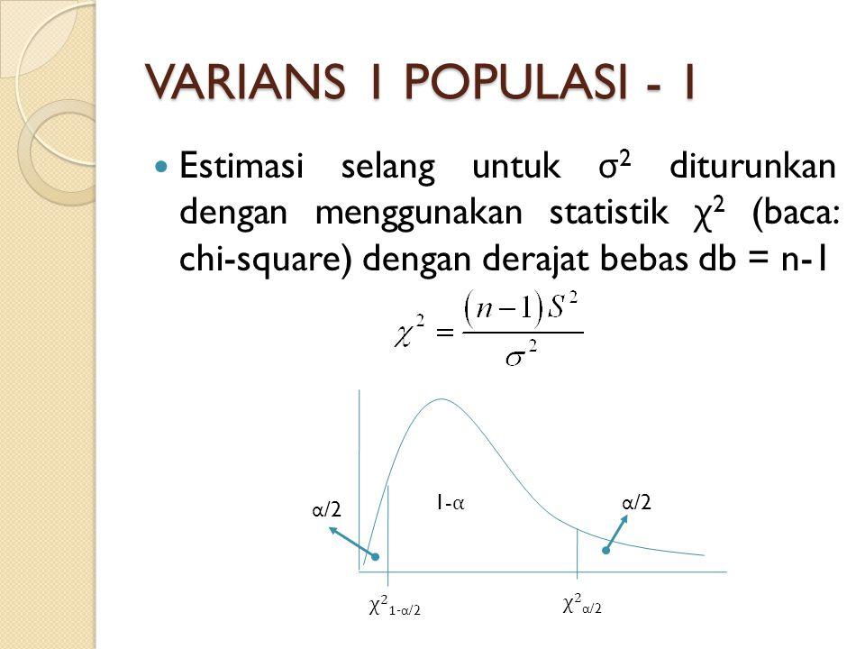VARIANS 1 POPULASI - 1 Estimasi selang untuk σ2 diturunkan dengan menggunakan statistik χ2 (baca: chi-square) dengan derajat bebas db = n-1.