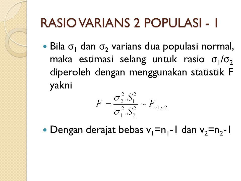 RASIO VARIANS 2 POPULASI - 1