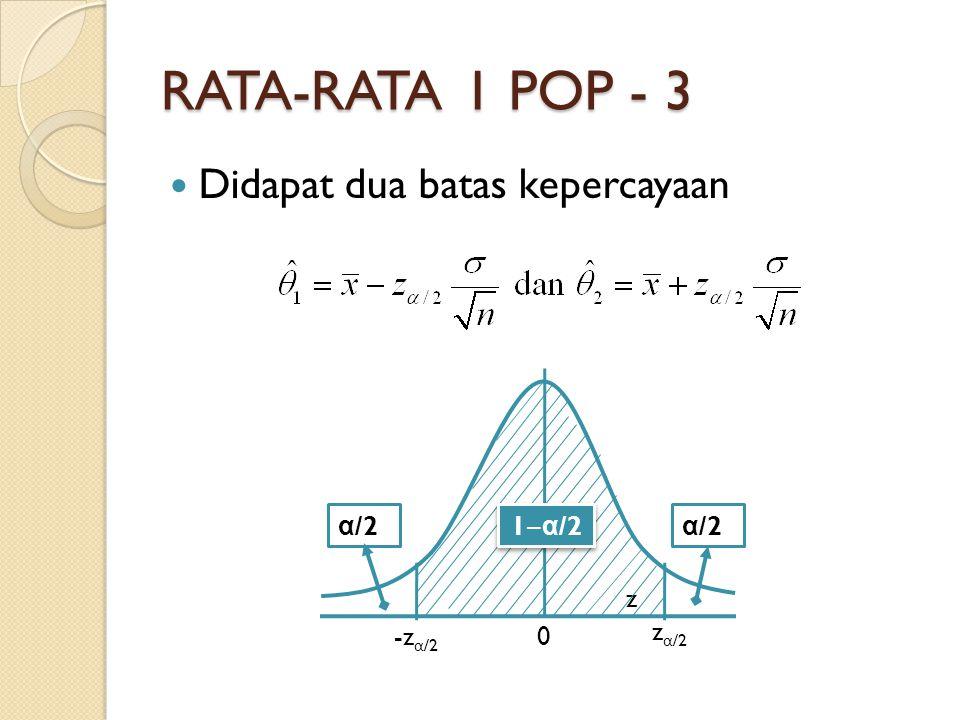 RATA-RATA 1 POP - 3 Didapat dua batas kepercayaan zα/2 -zα/2 α/2 1‒α/2