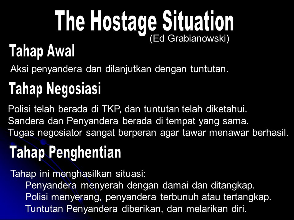 The Hostage Situation Tahap Awal Tahap Negosiasi Tahap Penghentian