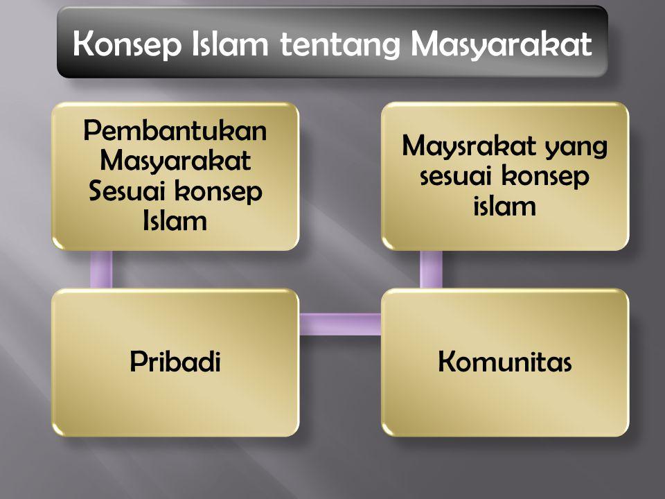 Konsep Islam tentang Masyarakat