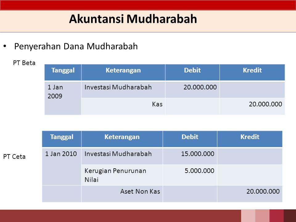 Akuntansi Mudharabah Penyerahan Dana Mudharabah PT Beta Tanggal
