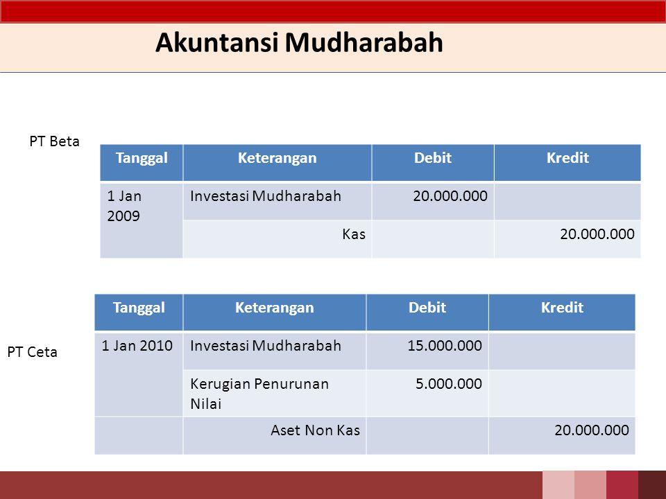 Akuntansi Mudharabah PT Beta Tanggal Keterangan Debit Kredit