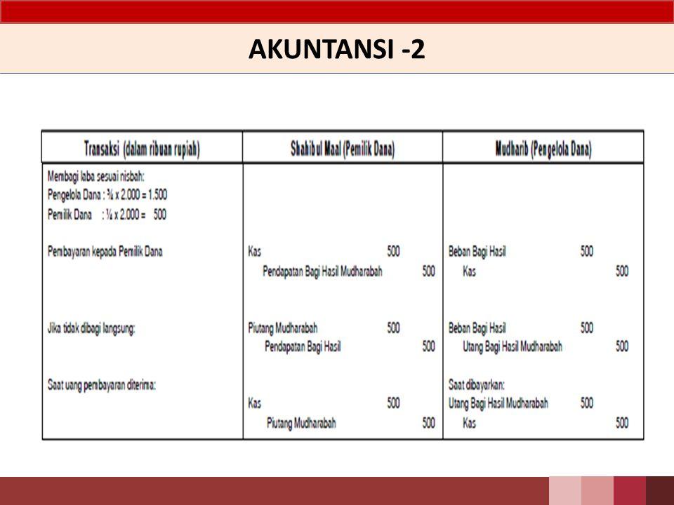 AKUNTANSI -2