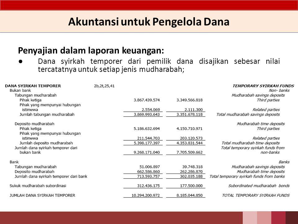 Akuntansi untuk Pengelola Dana