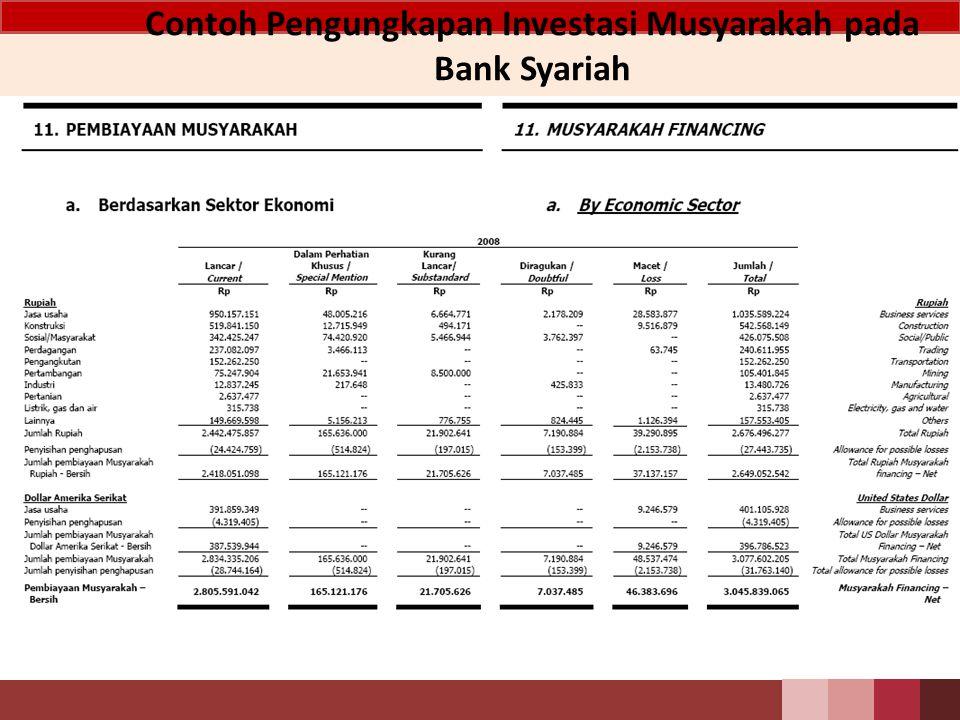 Contoh Pengungkapan Investasi Musyarakah pada Bank Syariah
