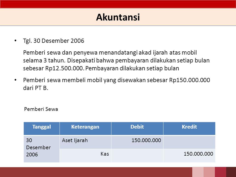 Akuntansi Tgl. 30 Desember 2006