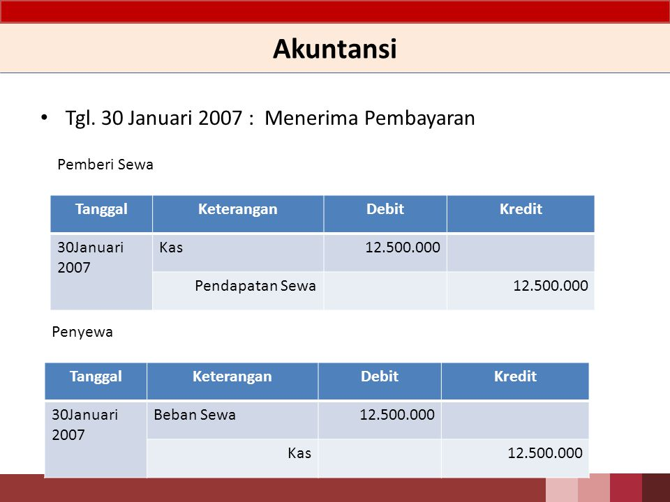 Akuntansi Tgl. 30 Januari 2007 : Menerima Pembayaran Pemberi Sewa