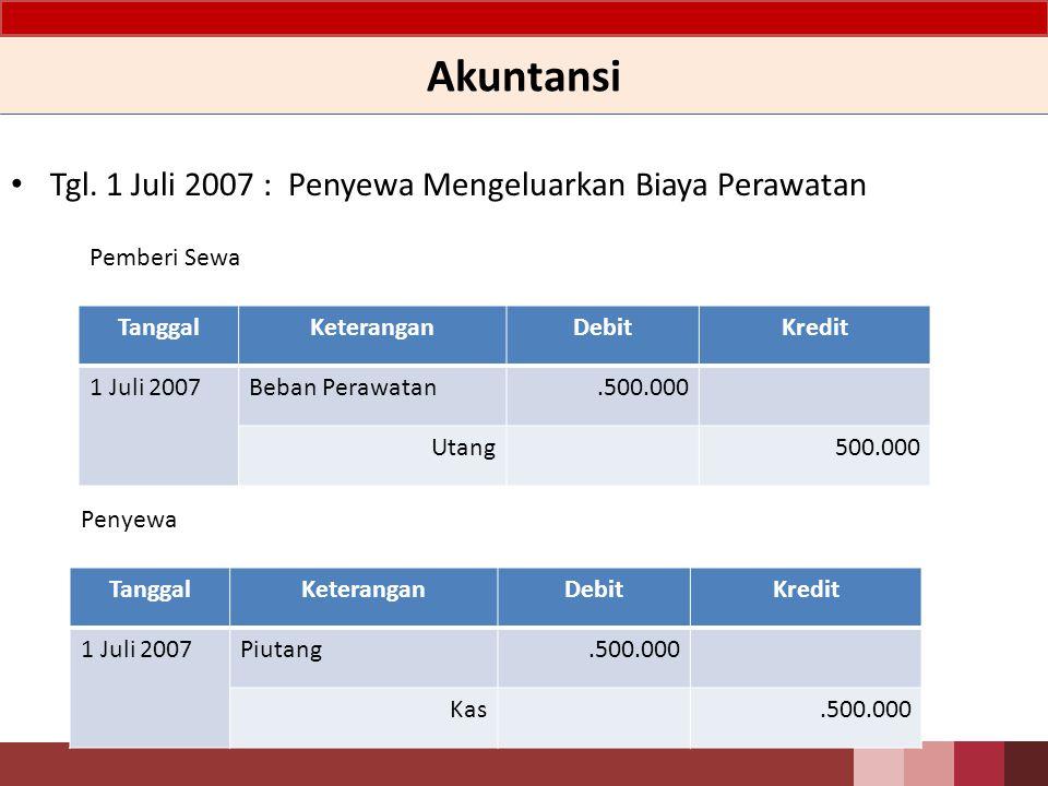 Akuntansi Tgl. 1 Juli 2007 : Penyewa Mengeluarkan Biaya Perawatan