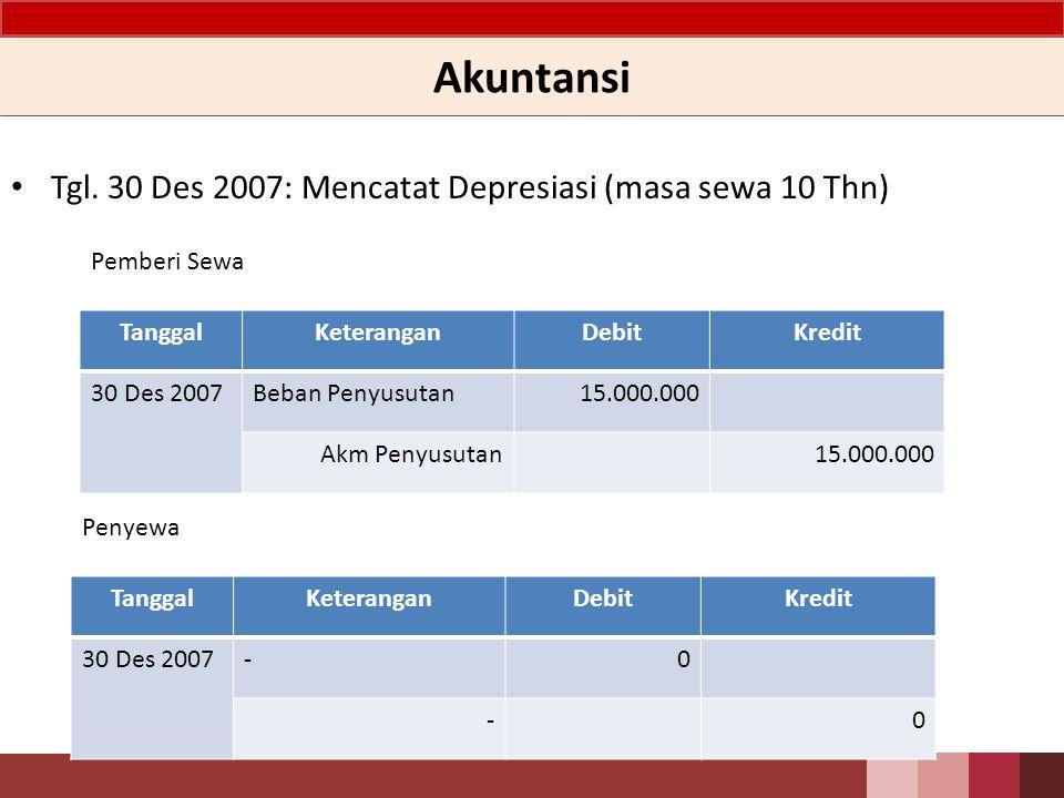 Akuntansi Tgl. 30 Des 2007: Mencatat Depresiasi (masa sewa 10 Thn)
