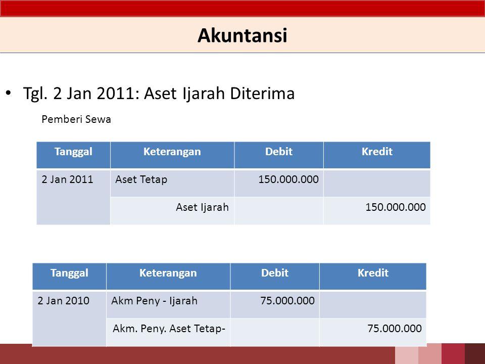 Akuntansi Tgl. 2 Jan 2011: Aset Ijarah Diterima Pemberi Sewa Tanggal