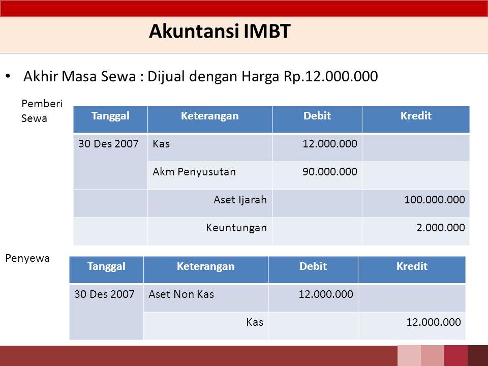 Akuntansi IMBT Akhir Masa Sewa : Dijual dengan Harga Rp.12.000.000
