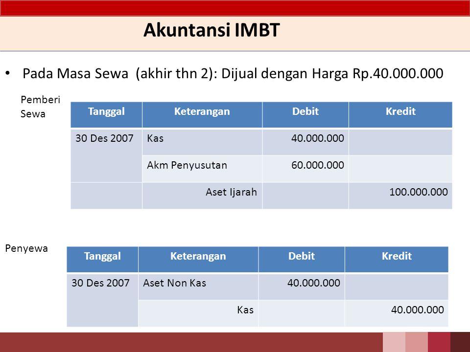 Akuntansi IMBT Pada Masa Sewa (akhir thn 2): Dijual dengan Harga Rp.40.000.000. Pemberi Sewa. Tanggal.