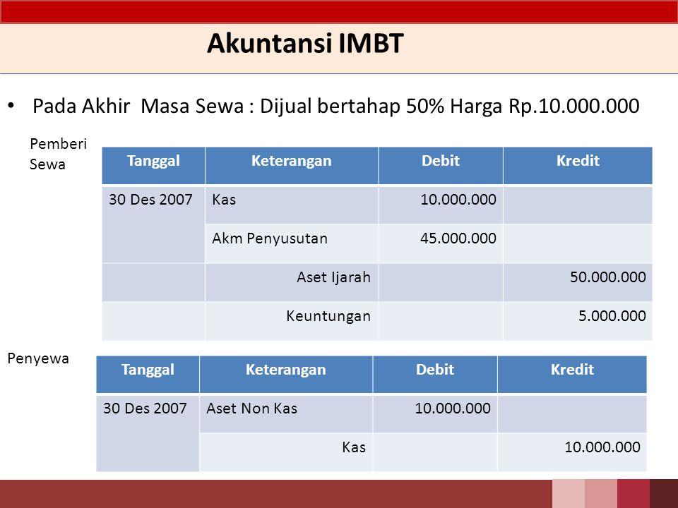 Akuntansi IMBT Pada Akhir Masa Sewa : Dijual bertahap 50% Harga Rp.10.000.000. Pemberi Sewa. Tanggal.