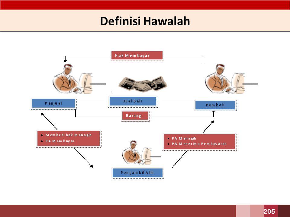 Definisi Hawalah