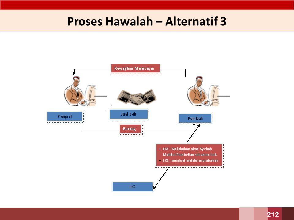 Proses Hawalah – Alternatif 3