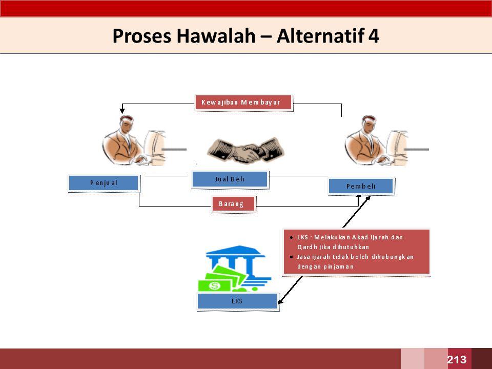 Proses Hawalah – Alternatif 4
