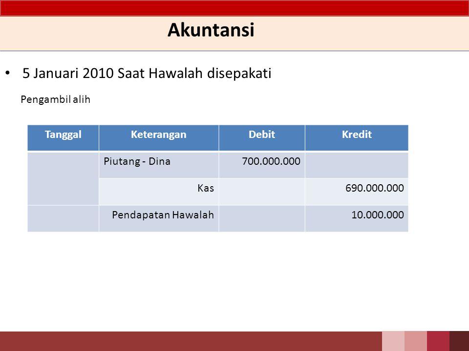 Akuntansi 5 Januari 2010 Saat Hawalah disepakati Pengambil alih