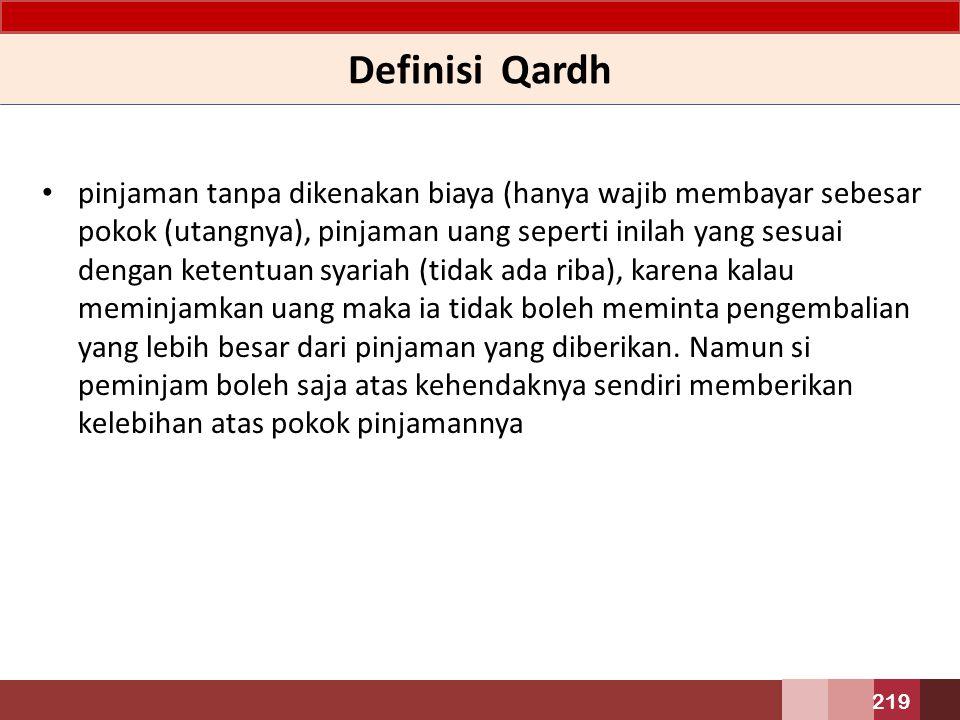 Definisi Qardh