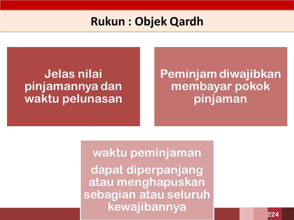 Rukun : Objek Qardh Jelas nilai pinjamannya dan waktu pelunasan