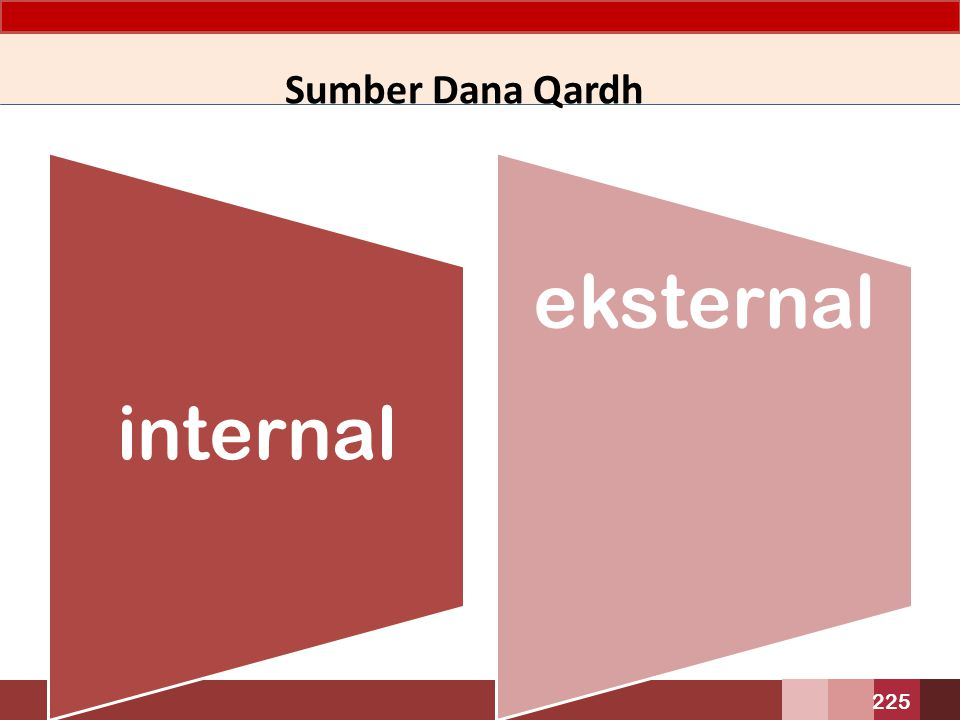 Sumber Dana Qardh internal eksternal
