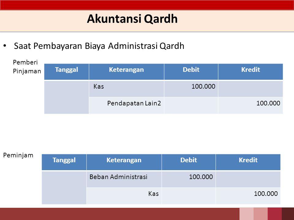 Akuntansi Qardh Saat Pembayaran Biaya Administrasi Qardh