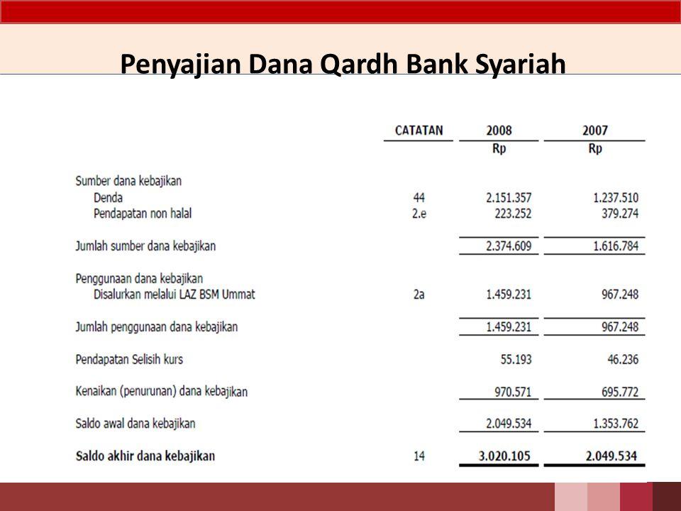 Penyajian Dana Qardh Bank Syariah