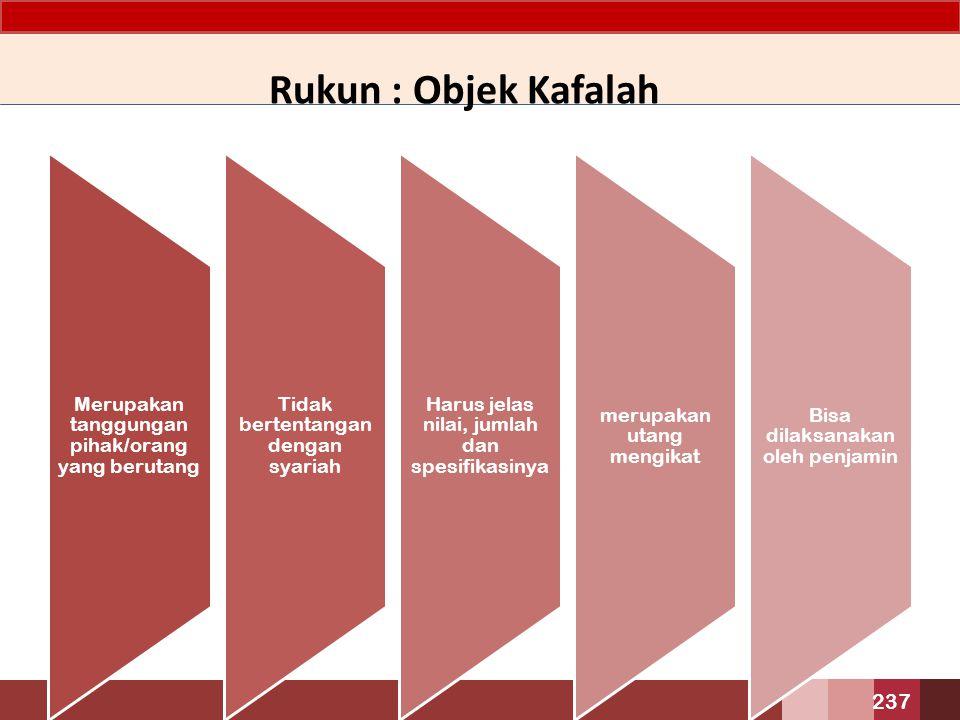 Rukun : Objek Kafalah Merupakan tanggungan pihak/orang yang berutang