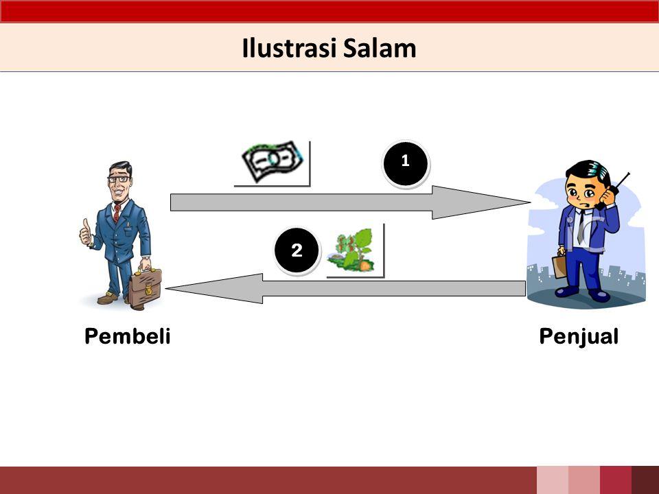 Ilustrasi Salam 2 Pembeli Penjual