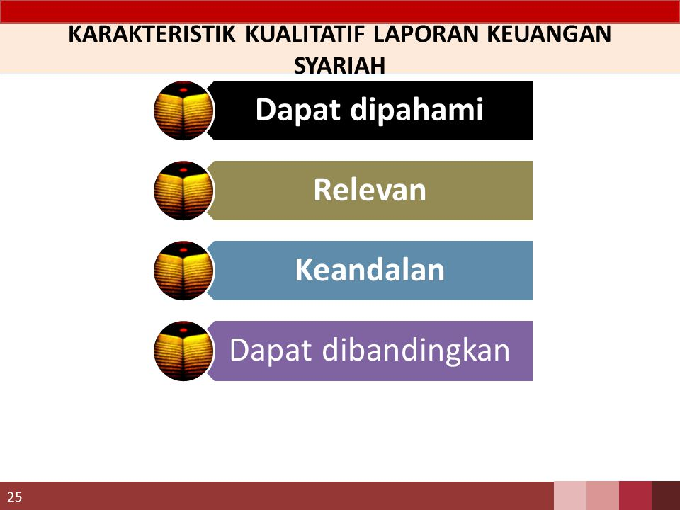 KARAKTERISTIK KUALITATIF LAPORAN KEUANGAN SYARIAH