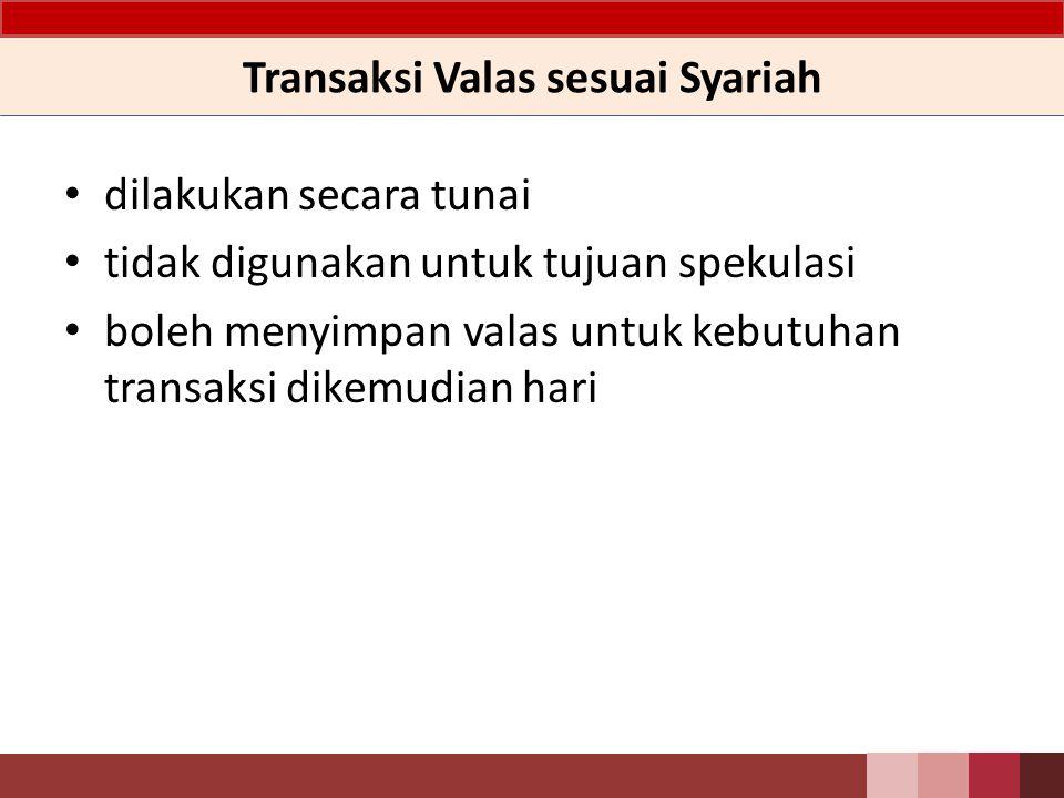 Transaksi Valas sesuai Syariah